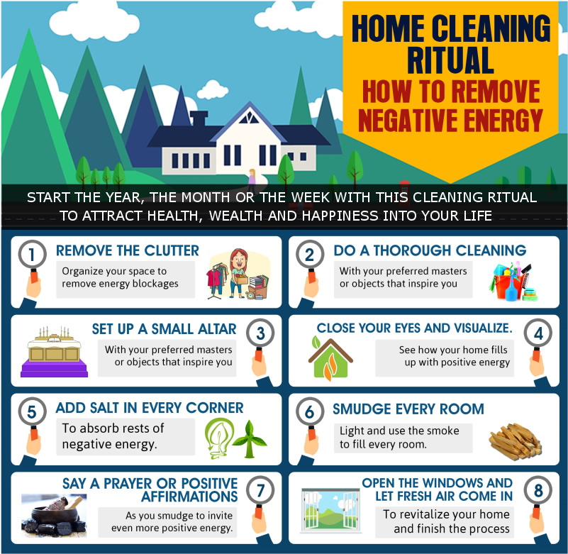 Home cleaning ritual to remove negative energy